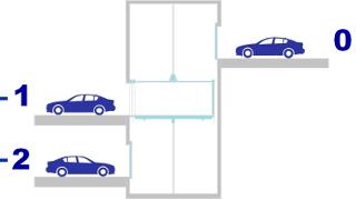 d wigi samochodowe windy samochodowe gmv polska sp z o o. Black Bedroom Furniture Sets. Home Design Ideas