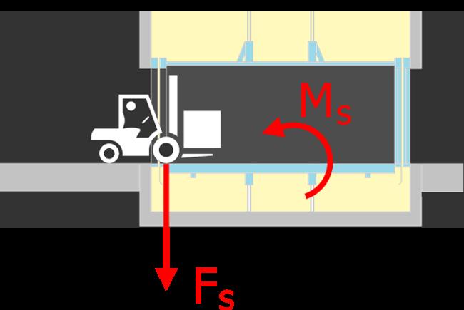 Nacisk na próg kabiny w dźwigu GPL - wózki widłowe